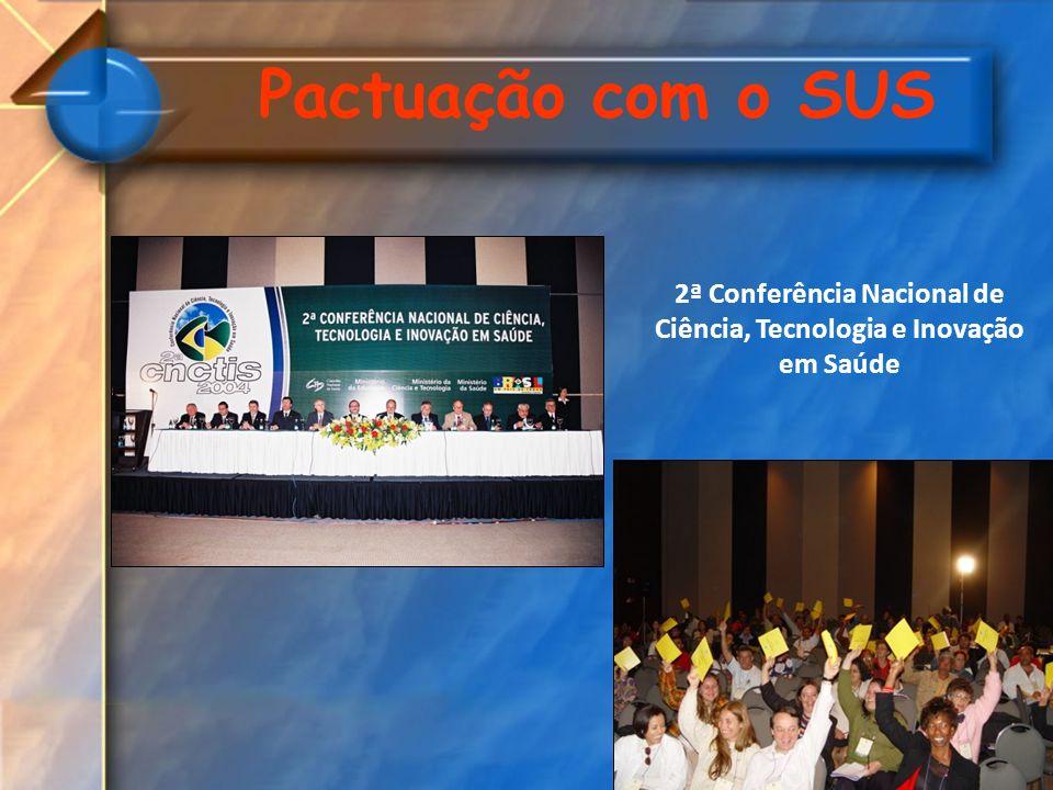 2ª Conferência Nacional de Ciência, Tecnologia e Inovação em Saúde