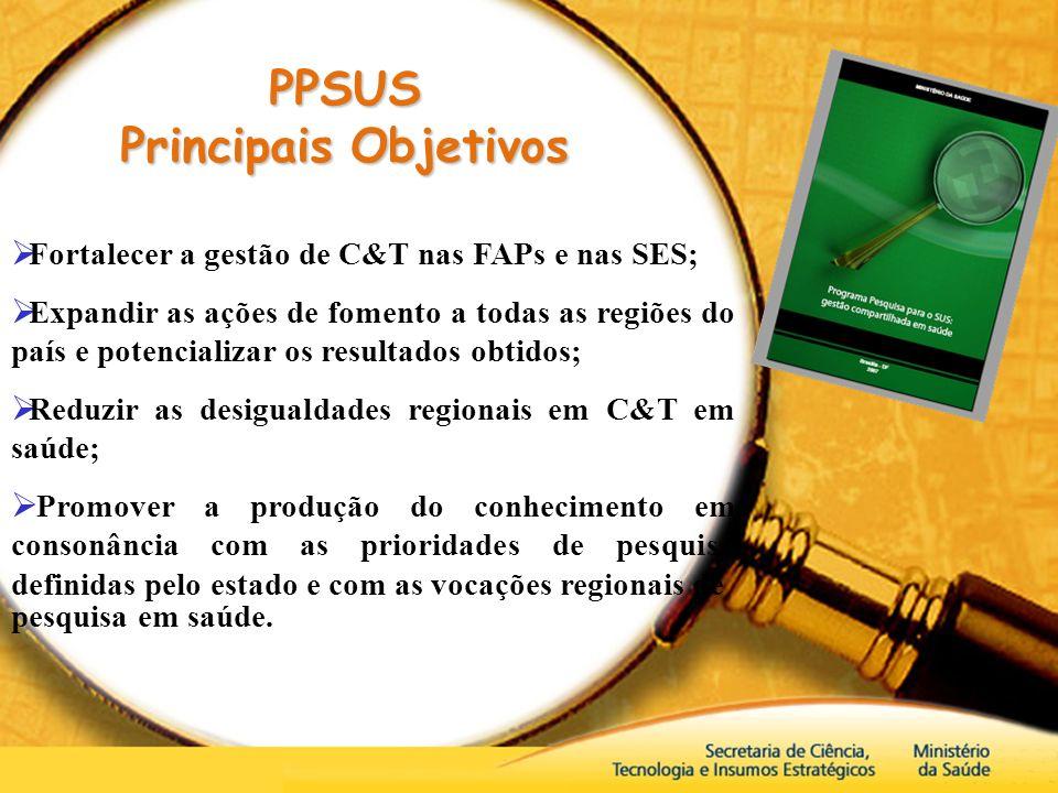 PPSUS Principais Objetivos