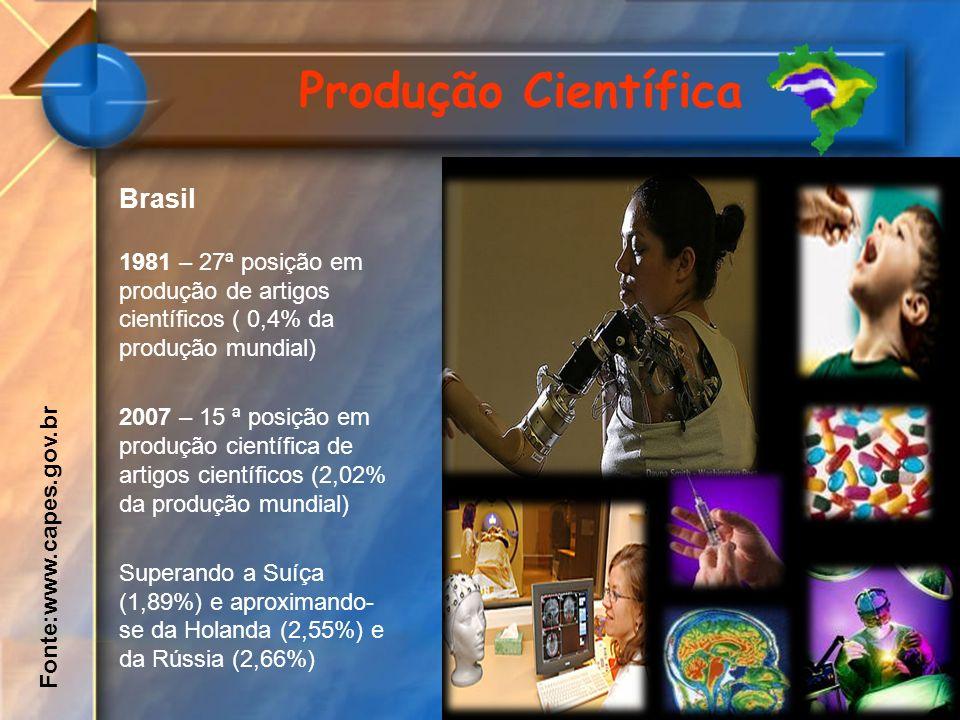 Produção Científica Brasil