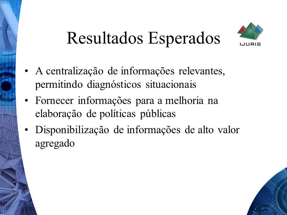 Resultados Esperados A centralização de informações relevantes, permitindo diagnósticos situacionais.