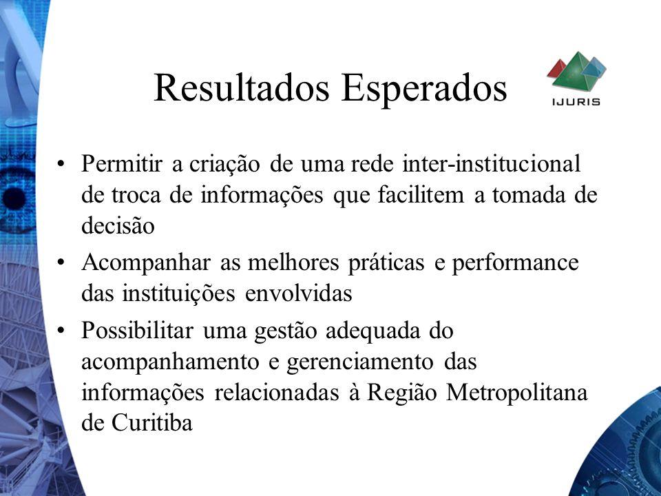 Resultados EsperadosPermitir a criação de uma rede inter-institucional de troca de informações que facilitem a tomada de decisão.