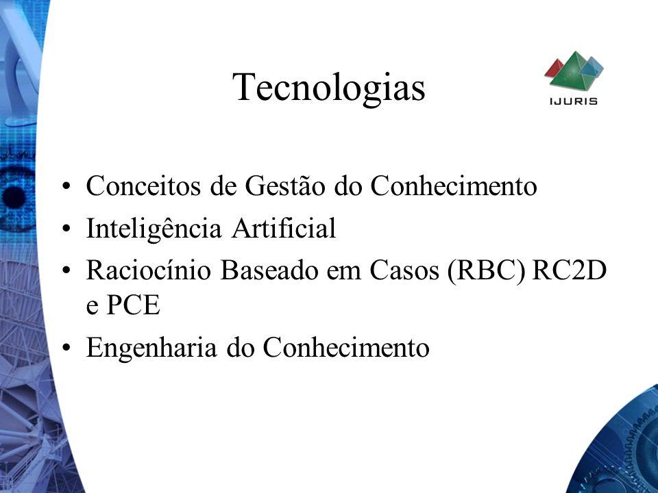 Tecnologias Conceitos de Gestão do Conhecimento