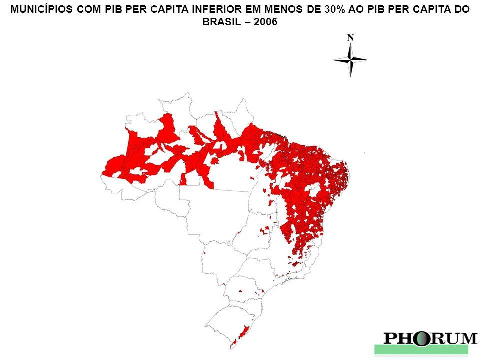 MUNICÍPIOS COM PIB PER CAPITA INFERIOR EM MENOS DE 30% AO PIB PER CAPITA DO BRASIL – 2006