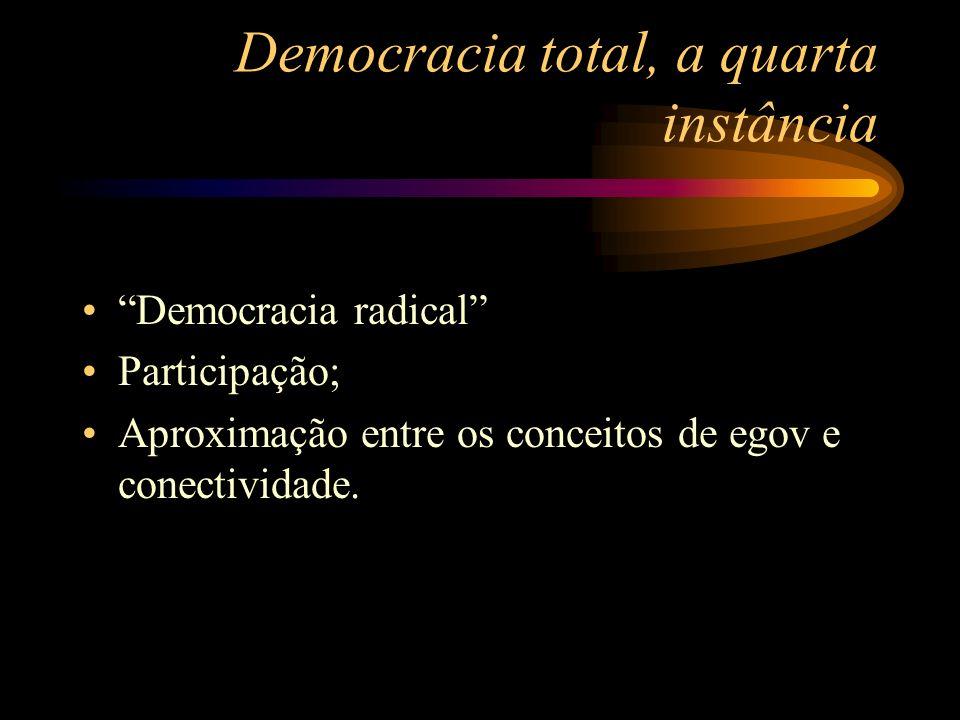 Democracia total, a quarta instância