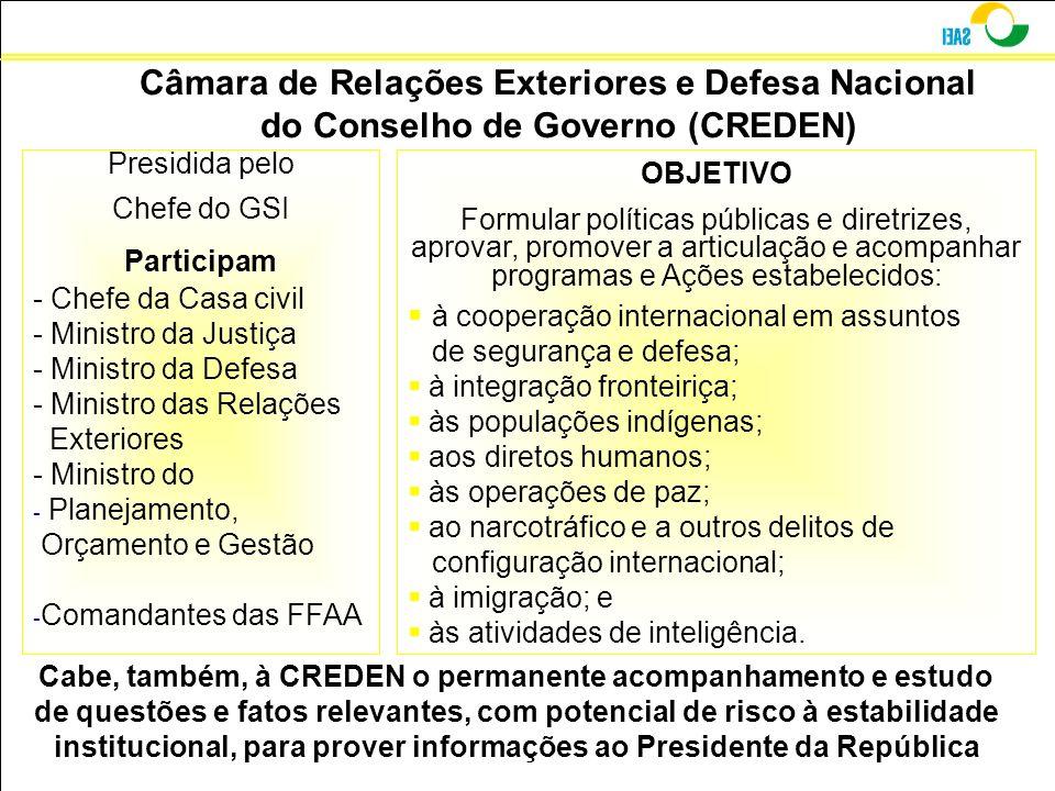Câmara de Relações Exteriores e Defesa Nacional