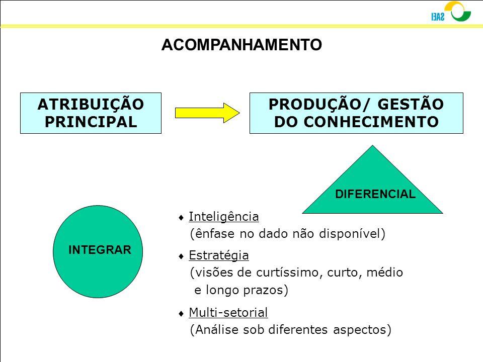 PRODUÇÃO/ GESTÃO DO CONHECIMENTO