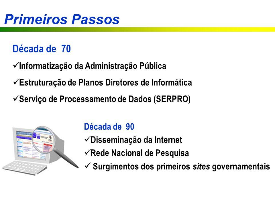 Primeiros Passos Década de 70 Informatização da Administração Pública