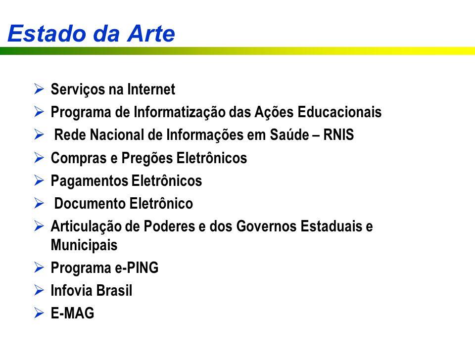 Estado da Arte Serviços na Internet