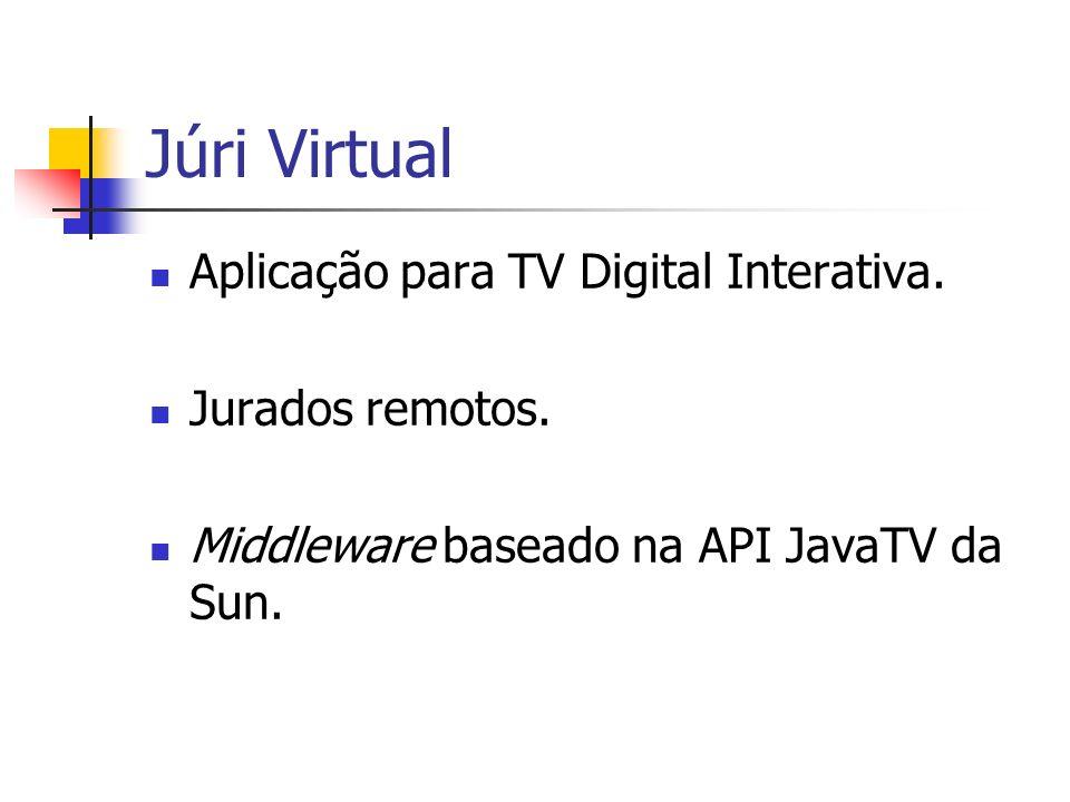 Júri Virtual Aplicação para TV Digital Interativa. Jurados remotos.