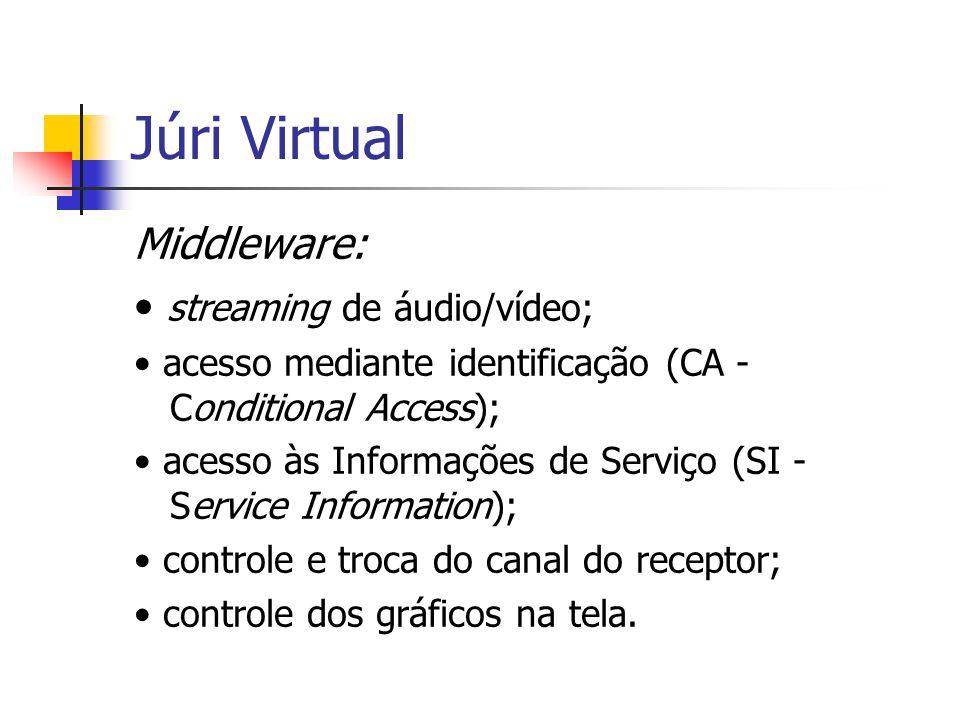 Júri Virtual Middleware: • streaming de áudio/vídeo;