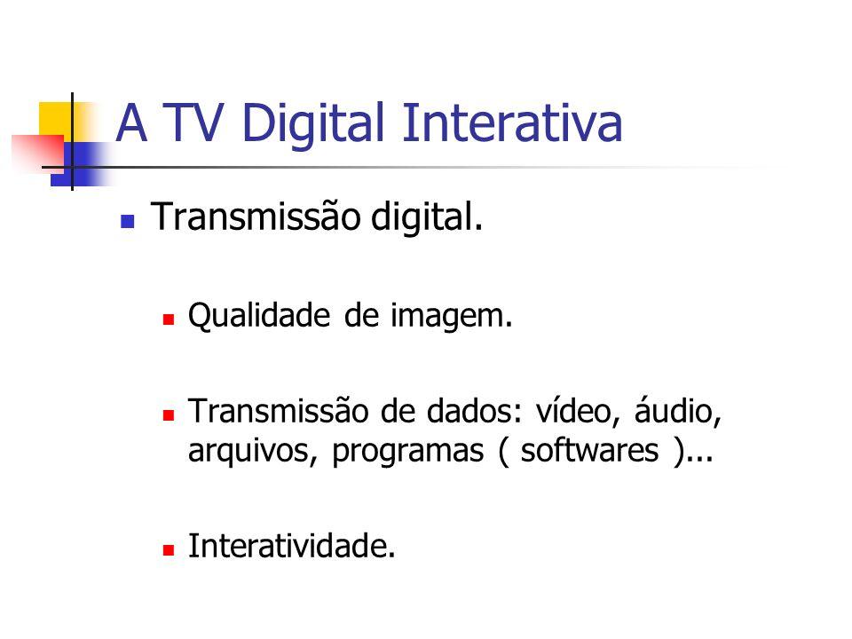 A TV Digital Interativa