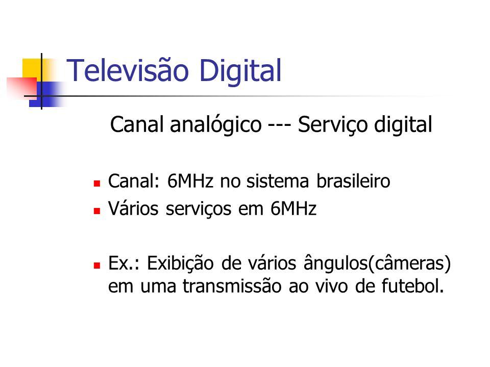 Canal analógico --- Serviço digital