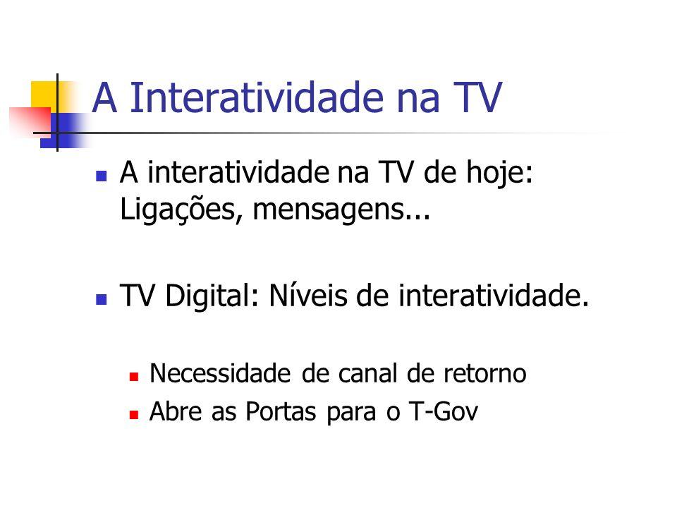 A Interatividade na TVA interatividade na TV de hoje: Ligações, mensagens... TV Digital: Níveis de interatividade.