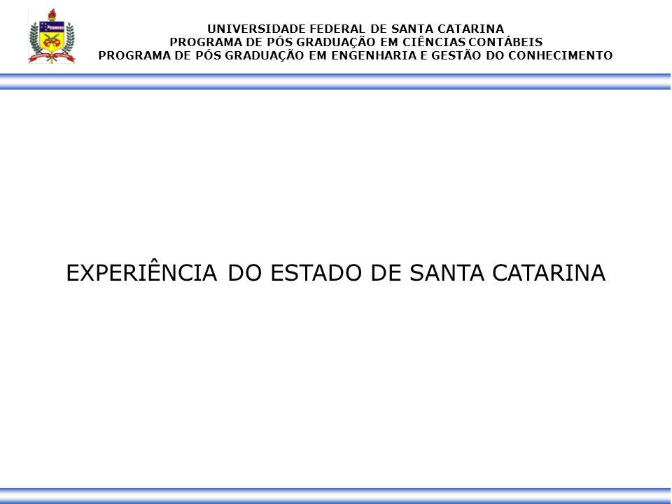 EXPERIÊNCIA DO ESTADO DE SANTA CATARINA