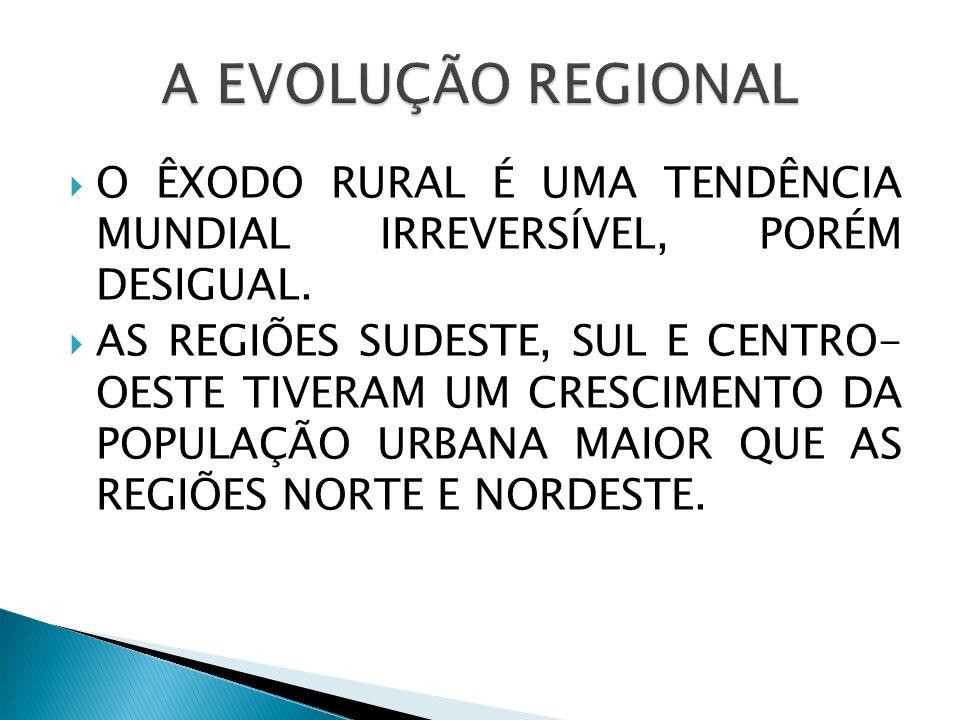 A EVOLUÇÃO REGIONALO ÊXODO RURAL É UMA TENDÊNCIA MUNDIAL IRREVERSÍVEL, PORÉM DESIGUAL.