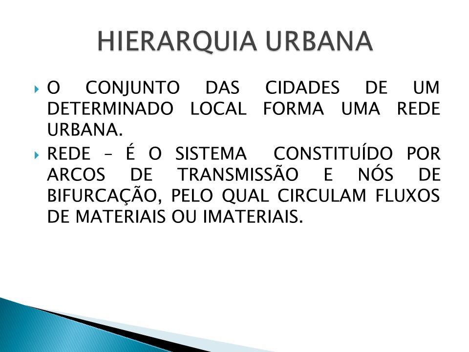HIERARQUIA URBANAO CONJUNTO DAS CIDADES DE UM DETERMINADO LOCAL FORMA UMA REDE URBANA.