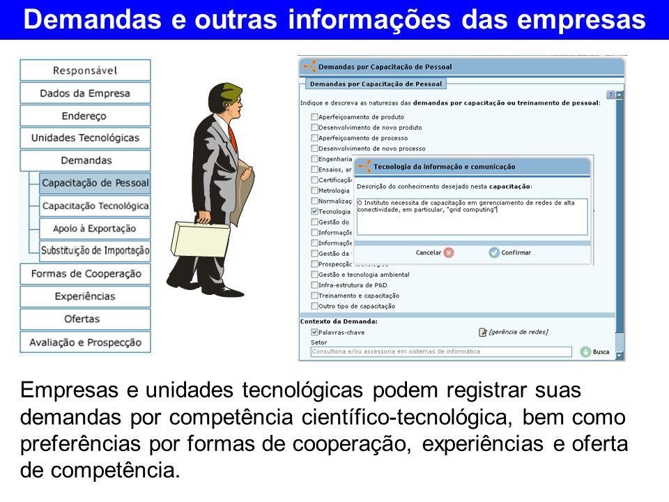 Demandas e outras informações das empresas