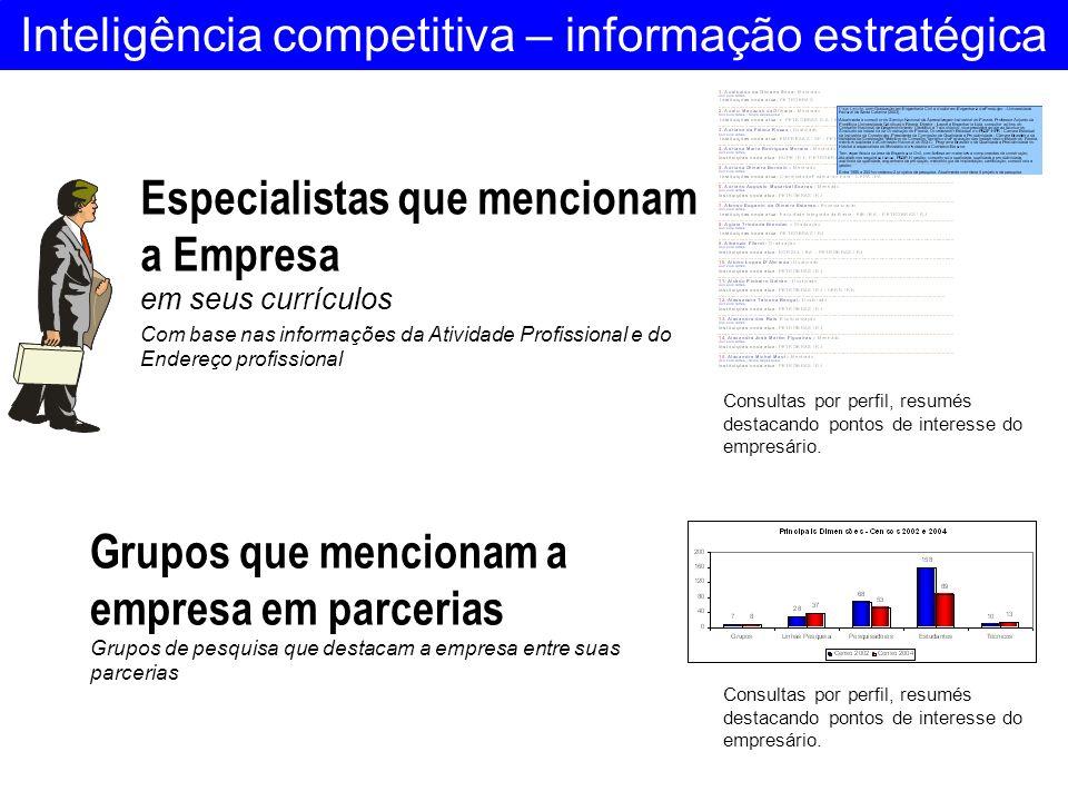 Inteligência competitiva – informação estratégica