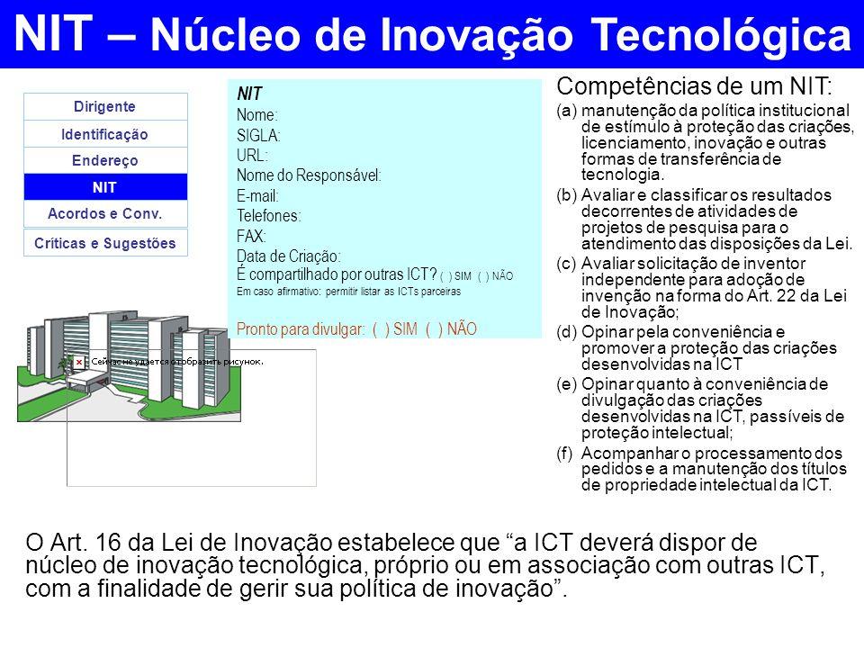 NIT – Núcleo de Inovação Tecnológica