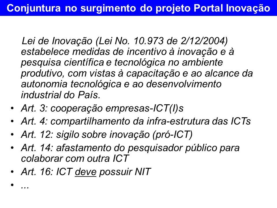 Conjuntura no surgimento do projeto Portal Inovação