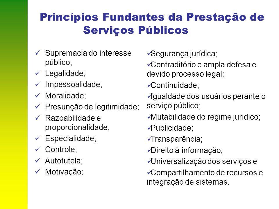 Princípios Fundantes da Prestação de Serviços Públicos