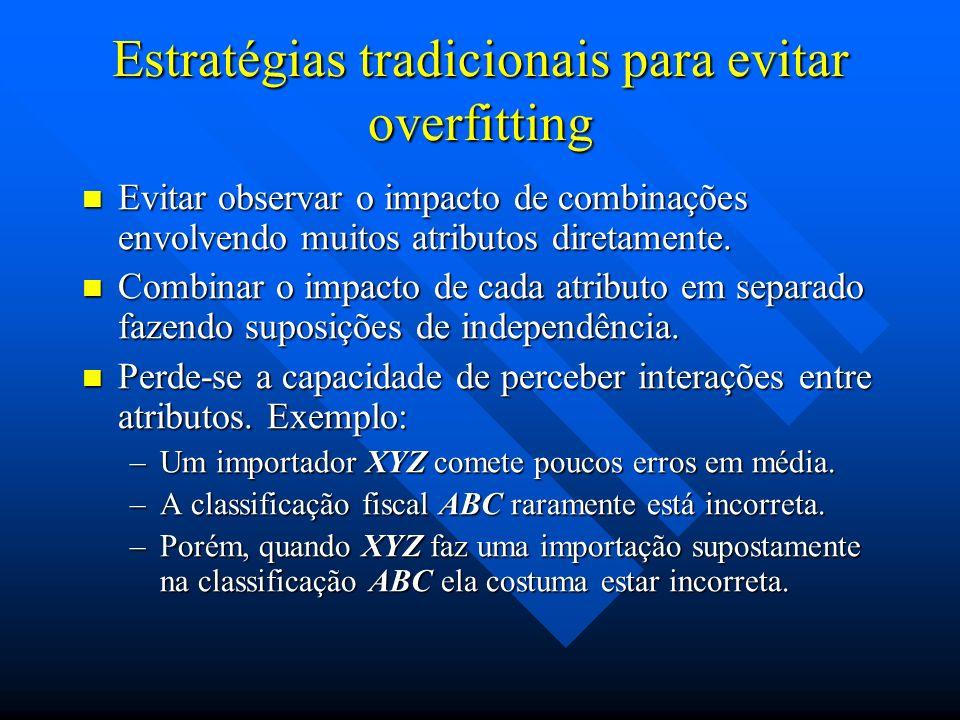 Estratégias tradicionais para evitar overfitting