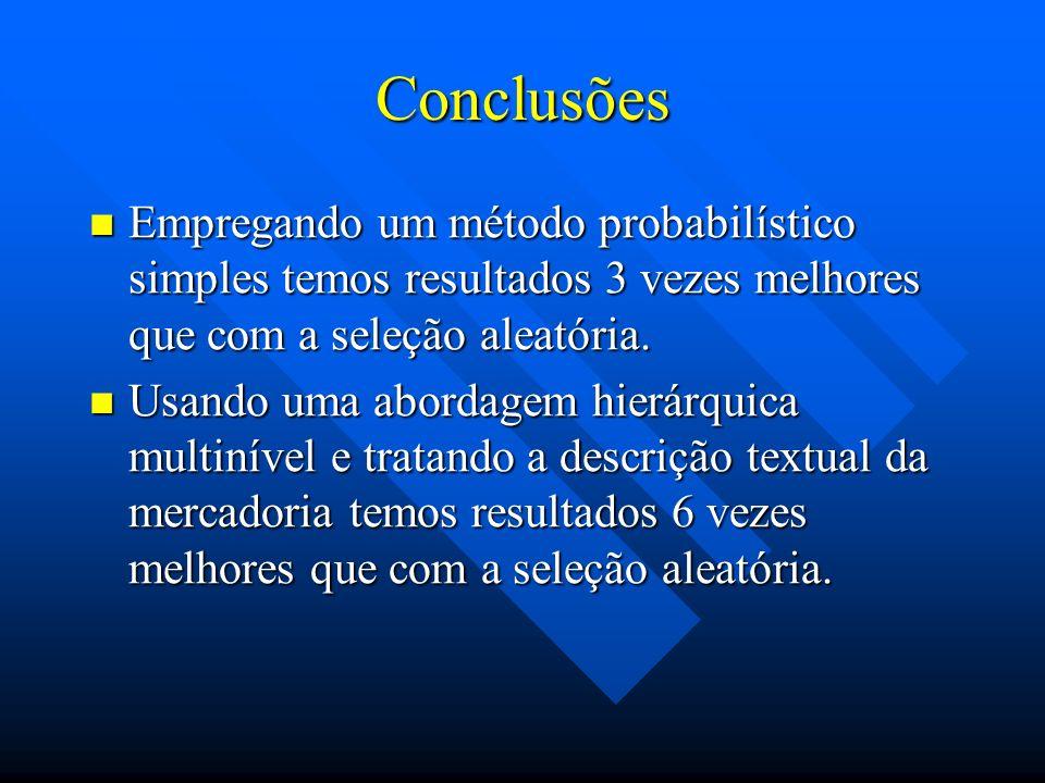 Conclusões Empregando um método probabilístico simples temos resultados 3 vezes melhores que com a seleção aleatória.