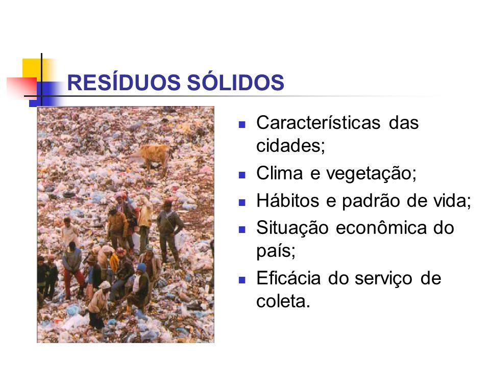 RESÍDUOS SÓLIDOS Características das cidades; Clima e vegetação;