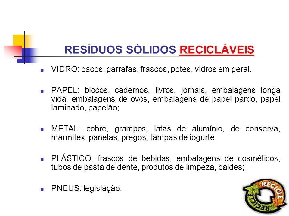 RESÍDUOS SÓLIDOS RECICLÁVEIS