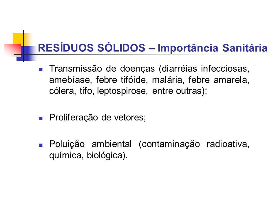 RESÍDUOS SÓLIDOS – Importância Sanitária