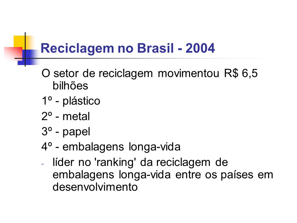 Reciclagem no Brasil - 2004 O setor de reciclagem movimentou R$ 6,5 bilhões. 1º - plástico. 2º - metal.