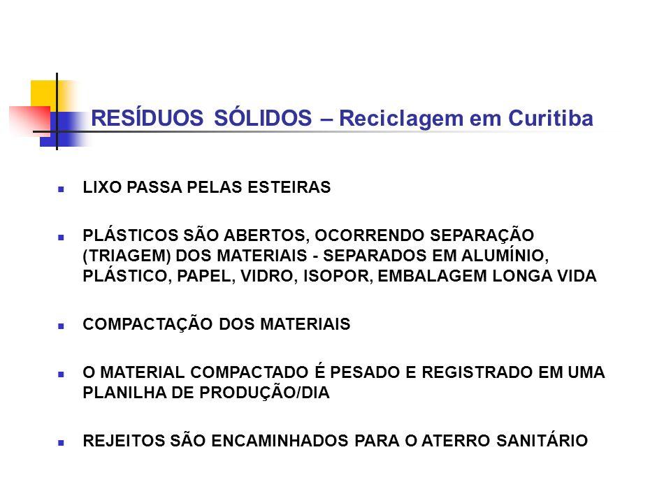 RESÍDUOS SÓLIDOS – Reciclagem em Curitiba