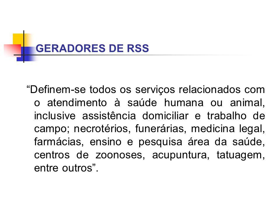 GERADORES DE RSS
