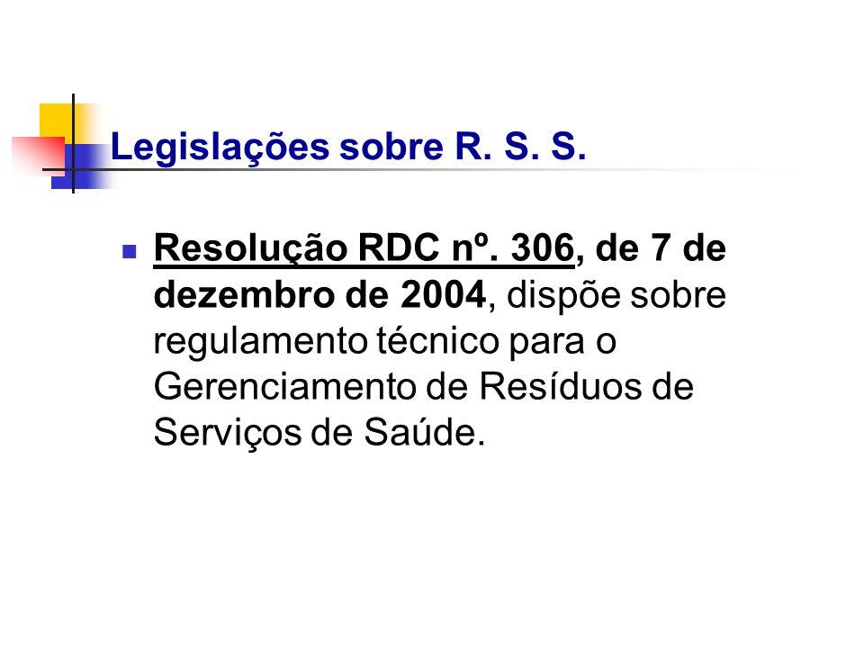 Legislações sobre R. S. S.