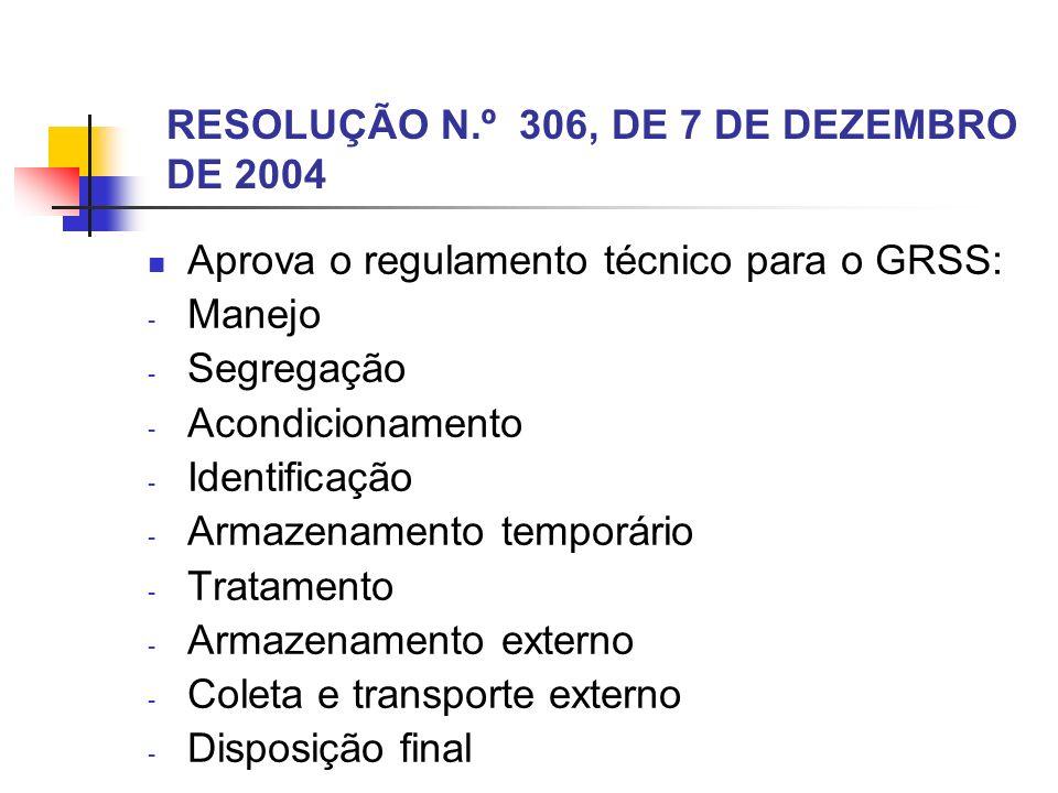 RESOLUÇÃO N.º 306, DE 7 DE DEZEMBRO DE 2004
