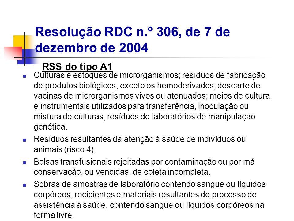 Resolução RDC n.º 306, de 7 de dezembro de 2004