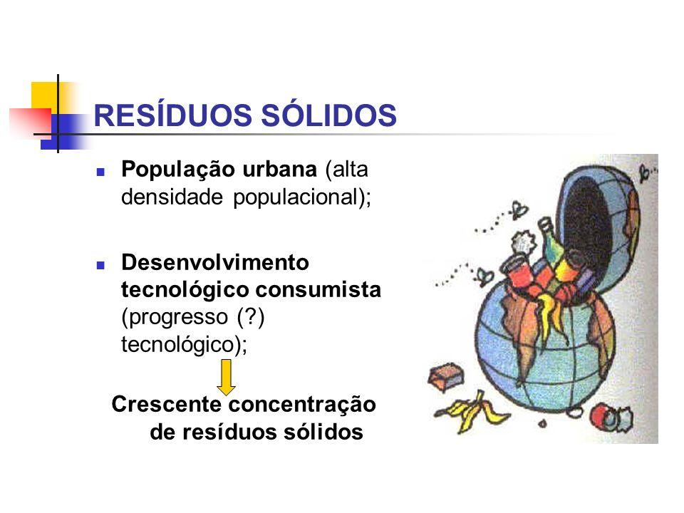 Crescente concentração de resíduos sólidos
