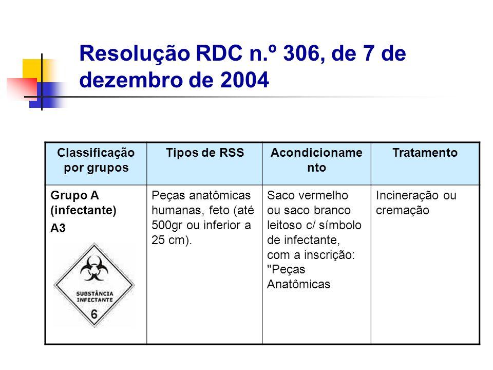 Classificação por grupos