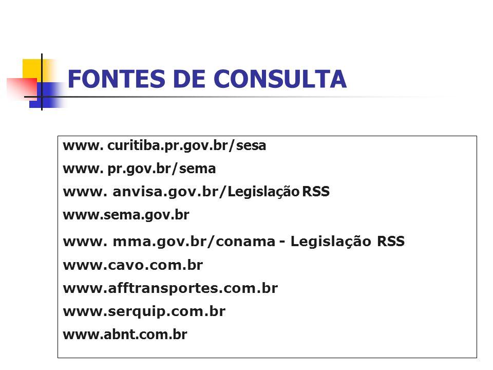FONTES DE CONSULTA www. curitiba.pr.gov.br/sesa www. pr.gov.br/sema