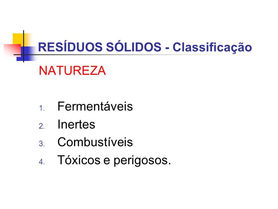 RESÍDUOS SÓLIDOS - Classificação