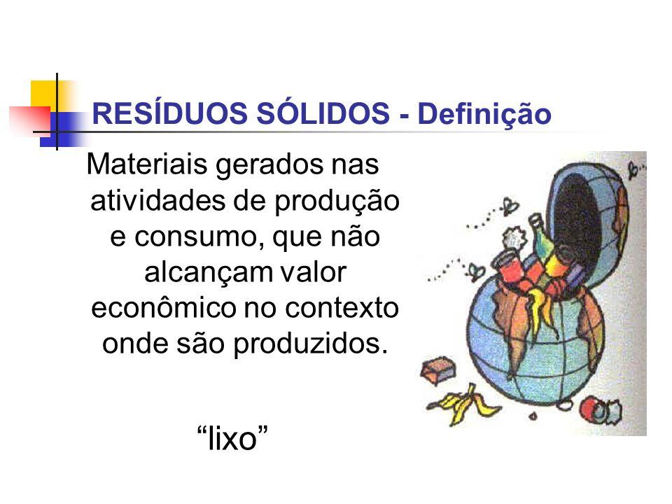 RESÍDUOS SÓLIDOS - Definição