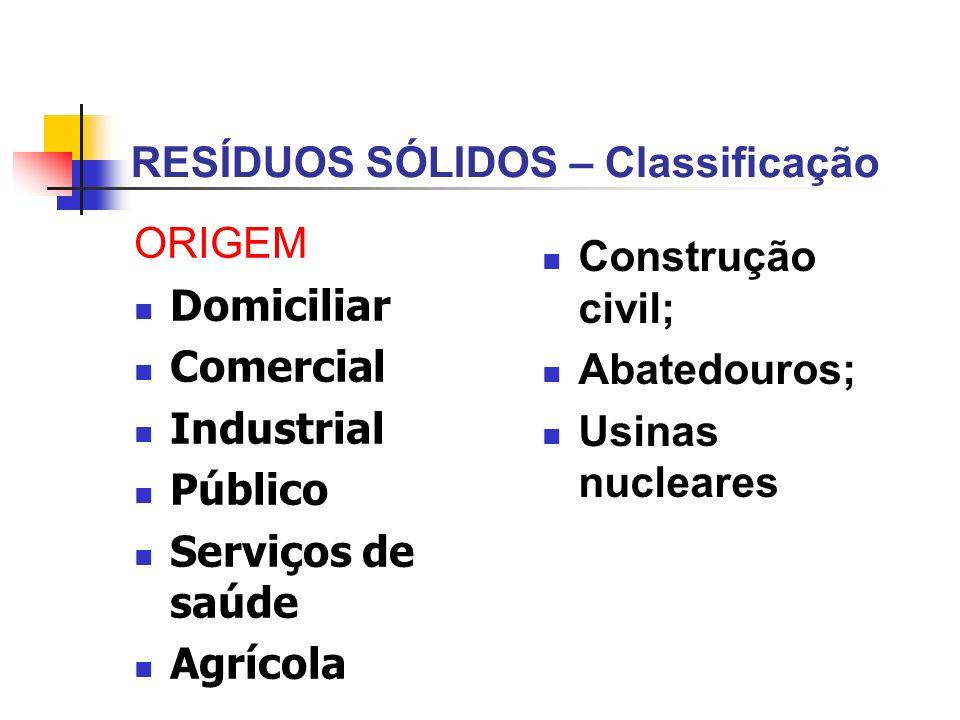 RESÍDUOS SÓLIDOS – Classificação