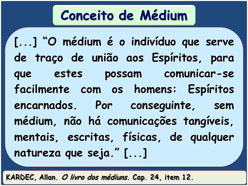 Conceito de Médium