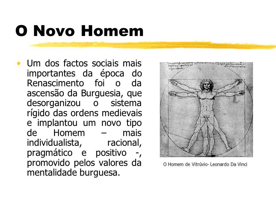 O Homem de Vitrúvio- Leonardo Da Vinci