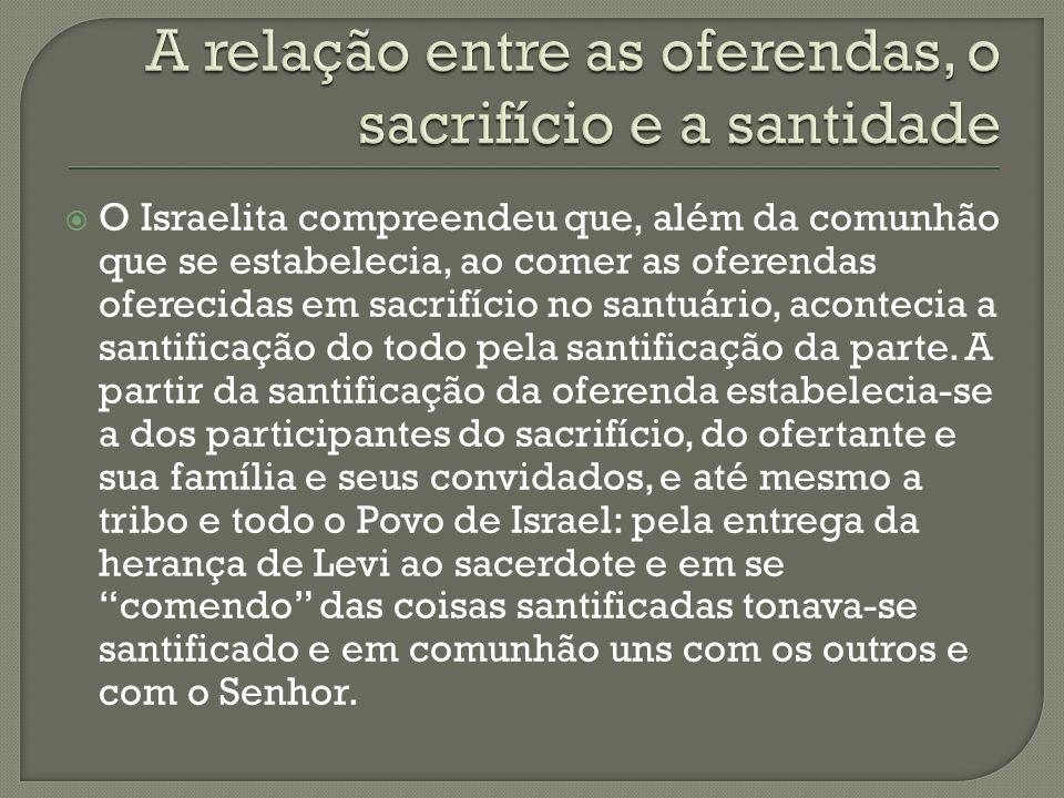A relação entre as oferendas, o sacrifício e a santidade