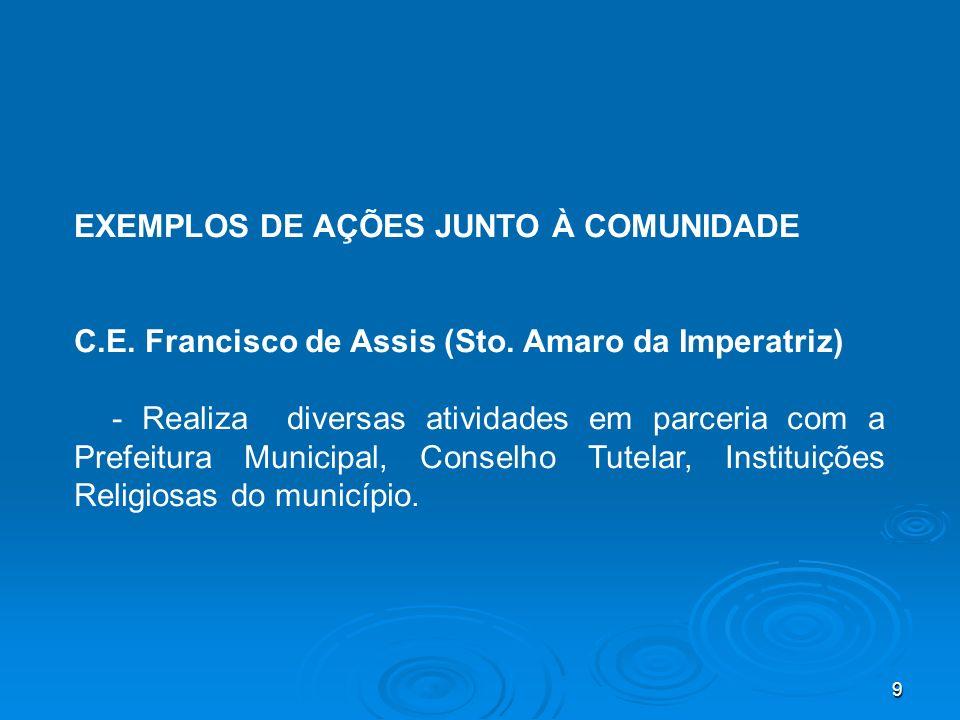 EXEMPLOS DE AÇÕES JUNTO À COMUNIDADE