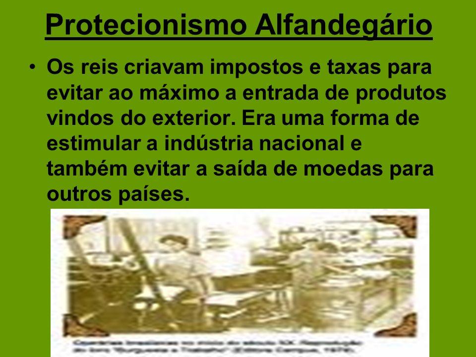 Protecionismo Alfandegário