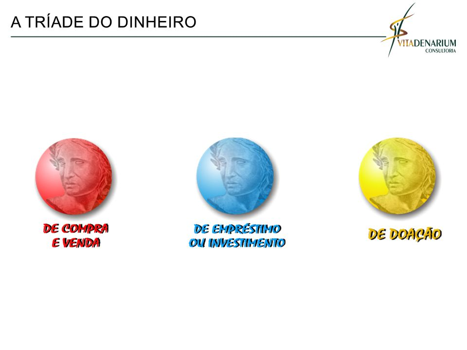 A TRÍADE DO DINHEIRO