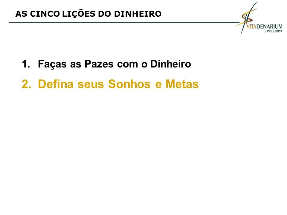 AS CINCO LIÇÕES DO DINHEIRO