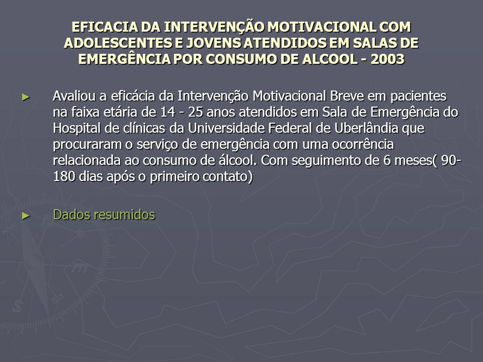 EFICACIA DA INTERVENÇÃO MOTIVACIONAL COM ADOLESCENTES E JOVENS ATENDIDOS EM SALAS DE EMERGÊNCIA POR CONSUMO DE ALCOOL - 2003
